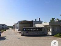 创业路18号700平米仓库对外出租